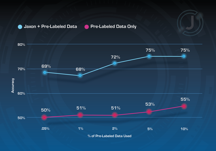 Jaxon Prelabel Data